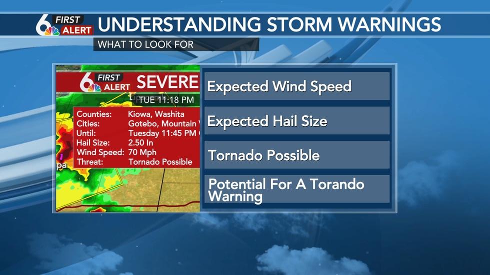 Severe Thunderstorm Information