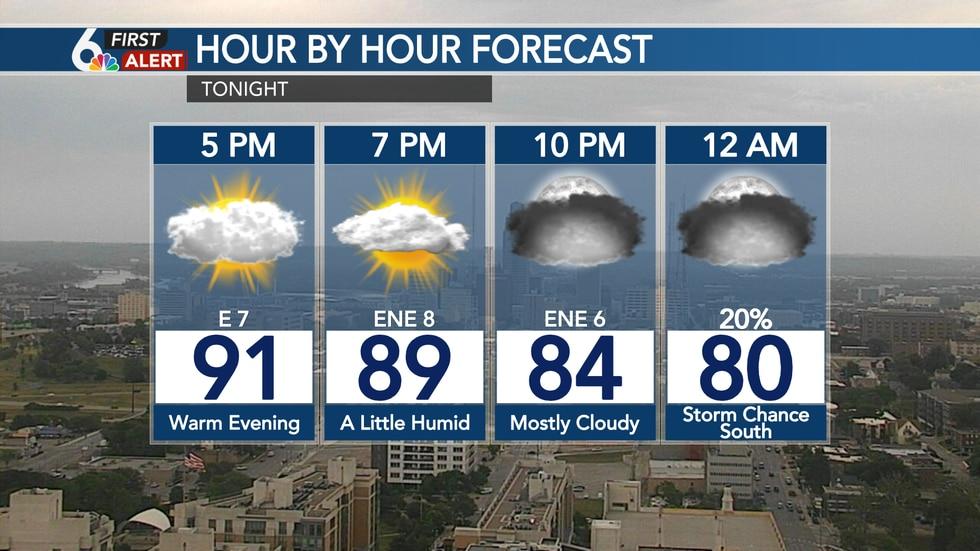 Hour by hour forecast Friday evening