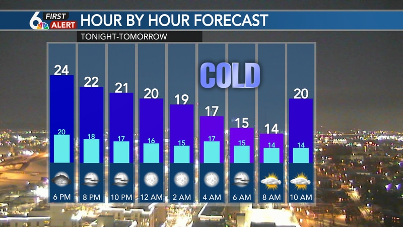 Hour by hour forecast