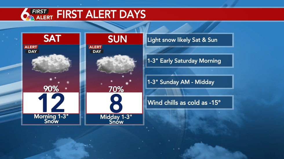 Clippers of snow and frigid temperatures this weekend