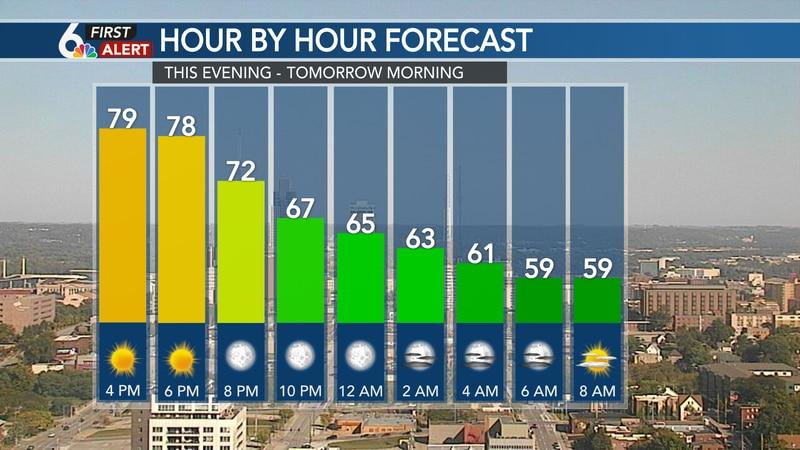 Hour by hour forecast - Saturday evening