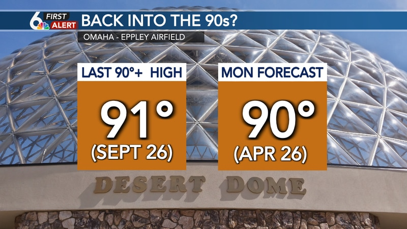 Monday could be our first 90° of 2021!