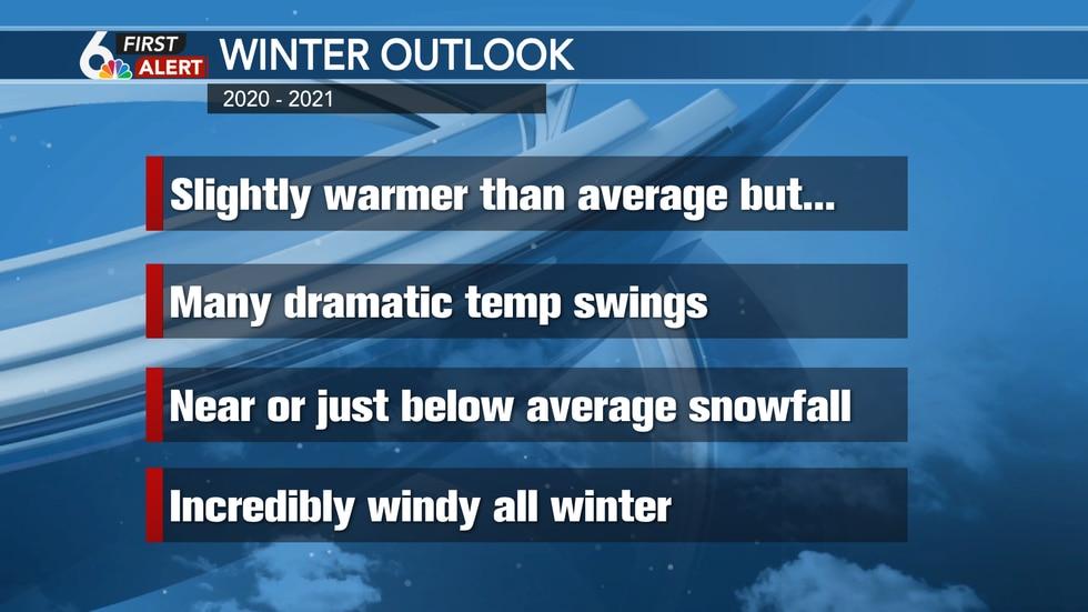 Winter Outlook Headlines
