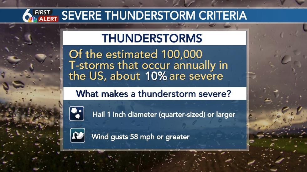 Baseline criteria for a severe thunderstorm warning