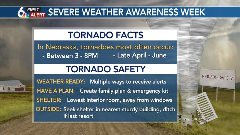 Tornado safety tips and facts for severe weather awareness week