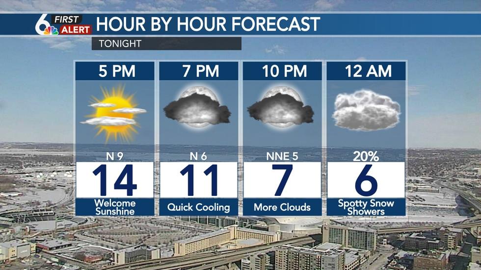 Hour by hour forecast - Wednesday evening