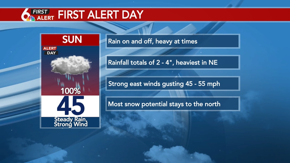 Sunday, March 14th is a First Alert Day