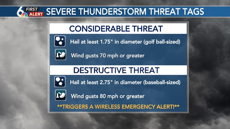 New threat tags for severe thunderstorm warnings