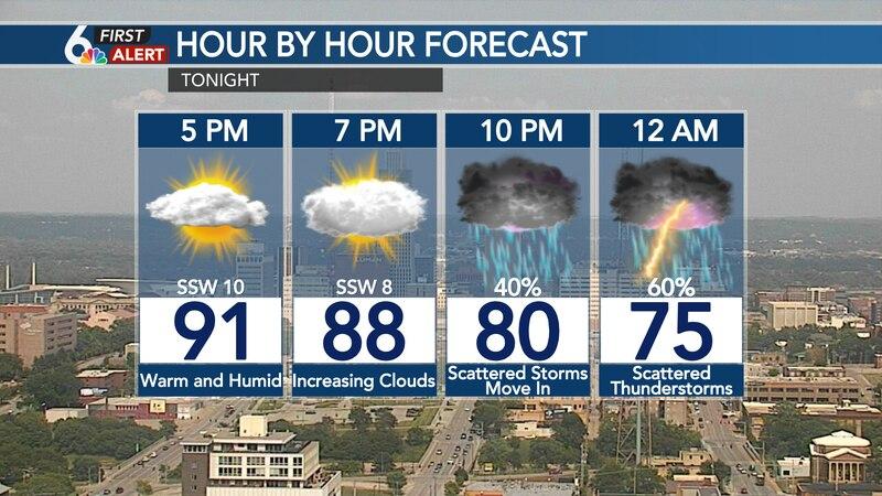 Hour by hour forecast Tuesday evening