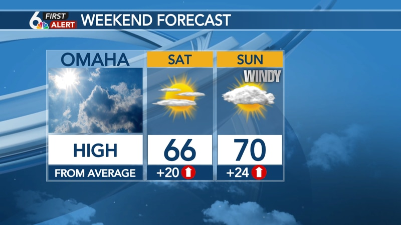 Temperatures well above-normal this weekend!