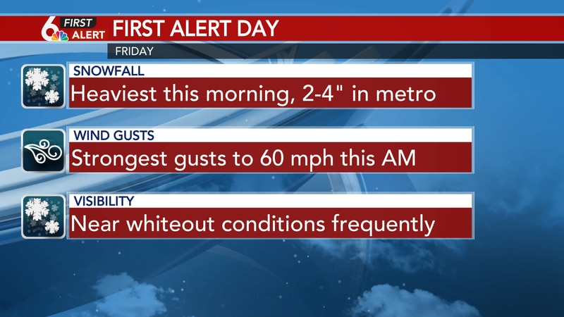 First Alert Day Friday
