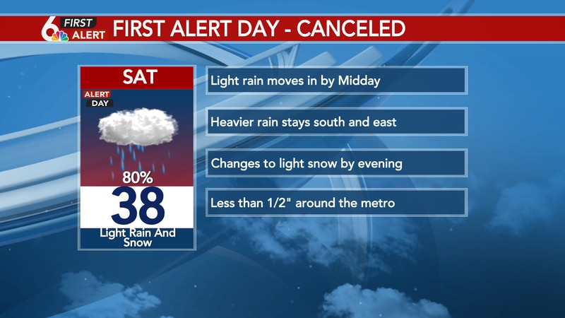 First Alert Day for Saturday Cancelled