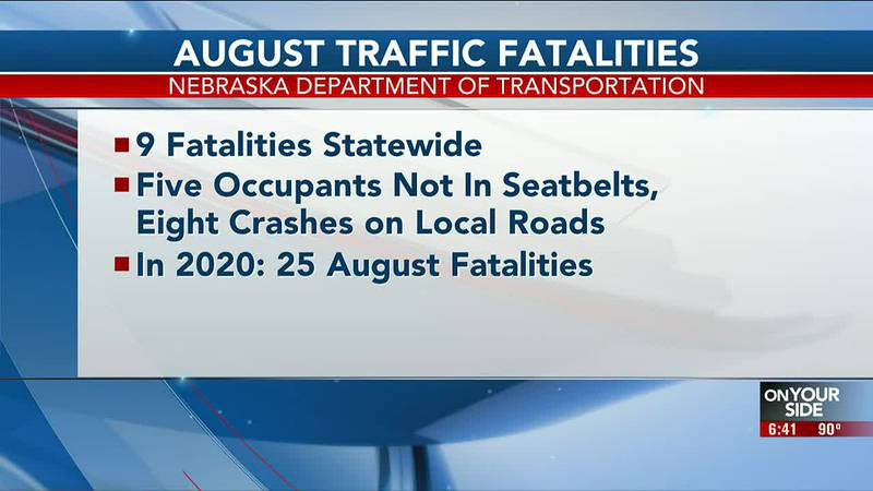 NDOT has reported this year's traffic fatality numbers up to August, overall they are down from...