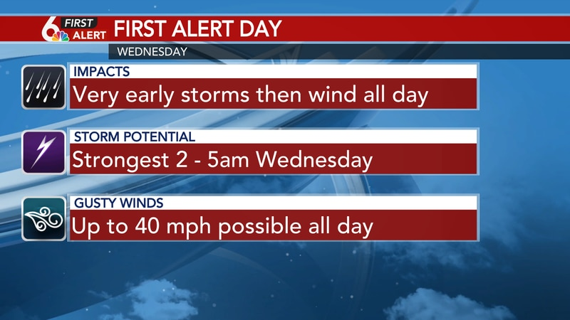 Wednesday is a First Alert Day due to early morning storms