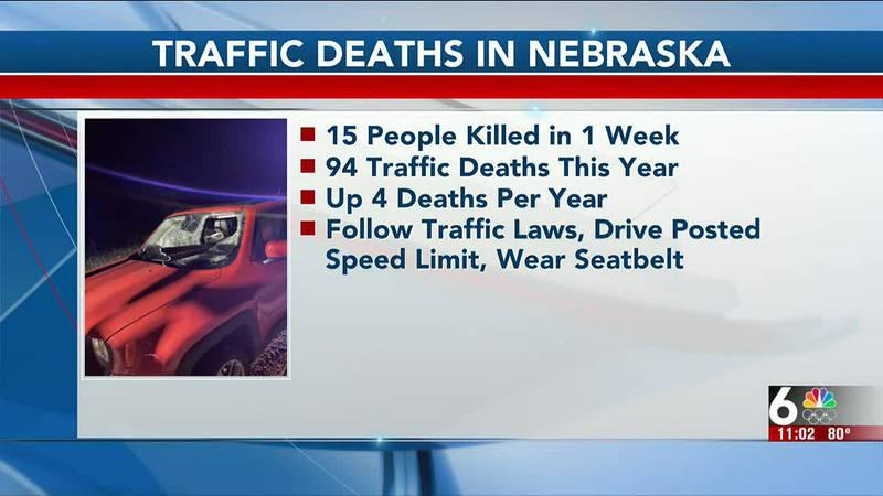 Traffic deaths on Nebraska roadways