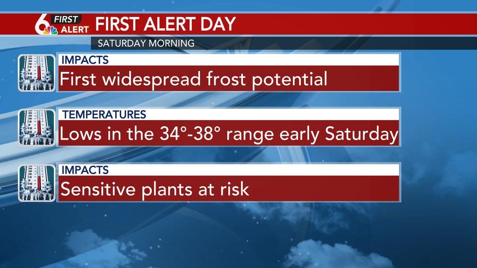 First Alert Day