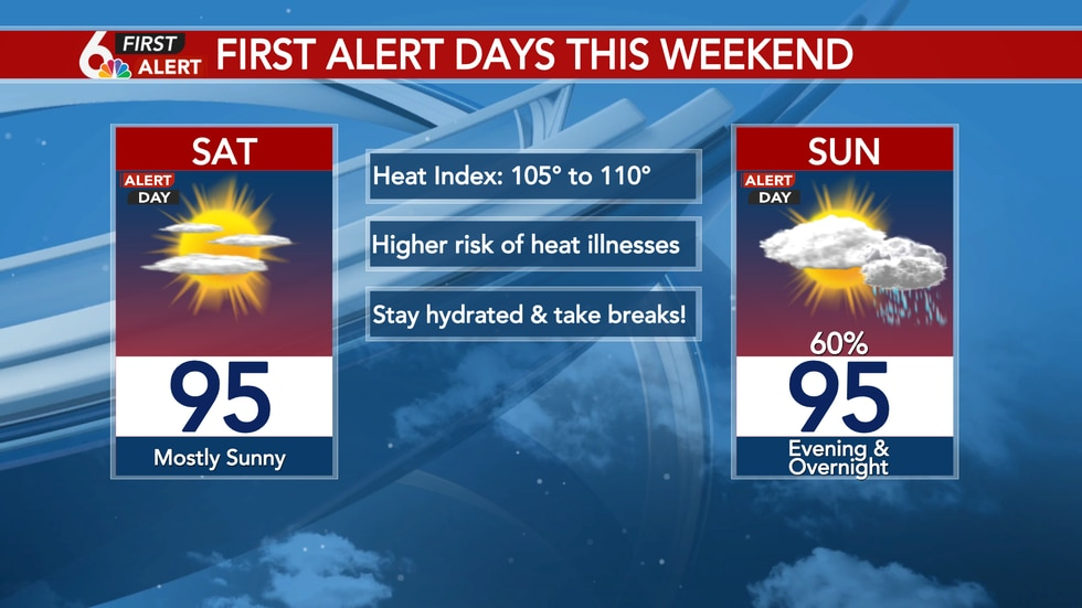 Alert Days for heat this weekend