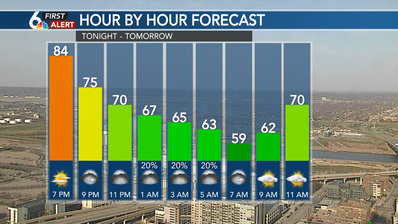 Hour by hour forecast Sunday night into Monday morning