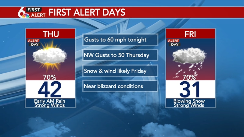 First Alert Days Thursday and Friday