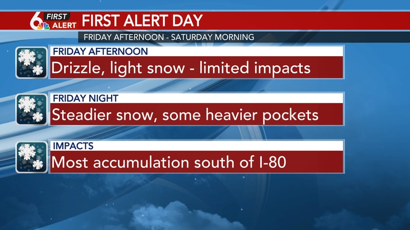 First Alert Day Friday and Saturday