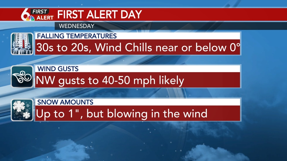 First Alert Day Wednesday for strong winds and blowing snow