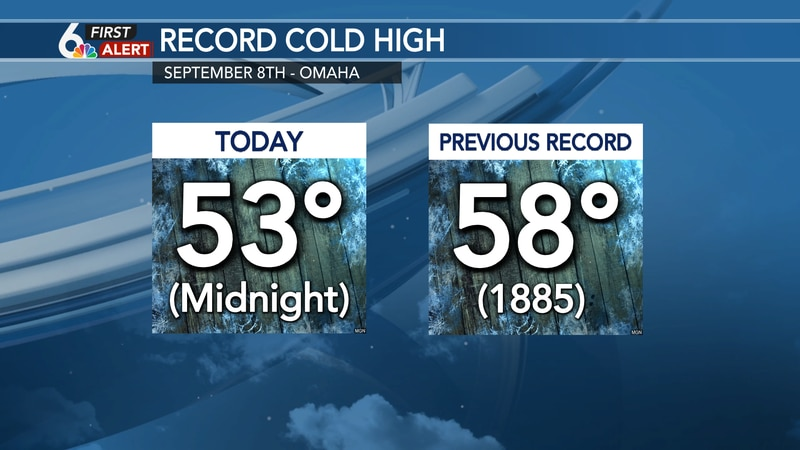 Tuesday's record cold high temperature