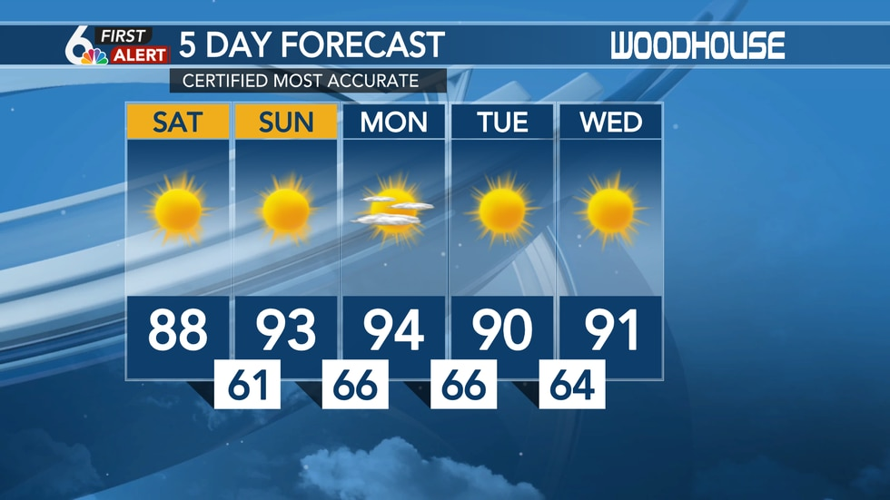 Friday Evening Extended Forecast
