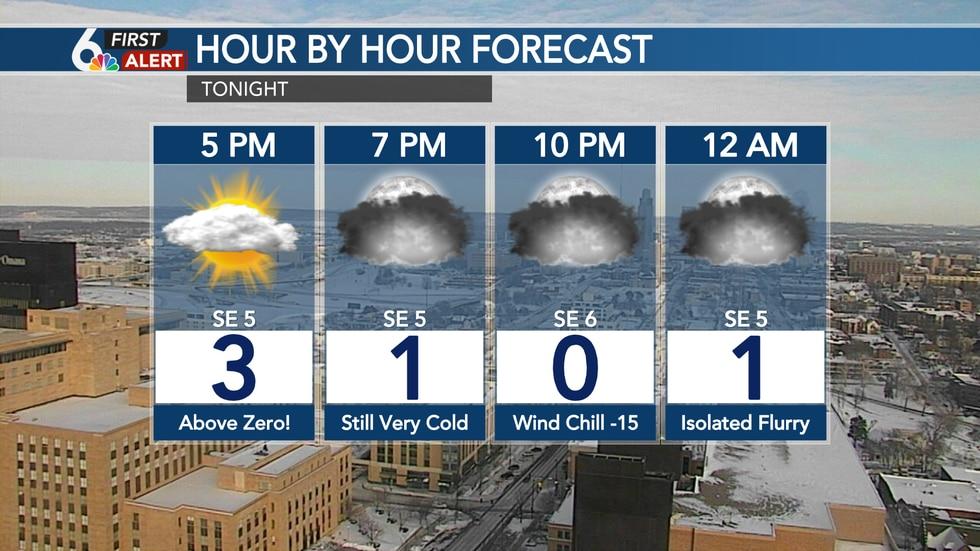 Hour by hour forecast - Tuesday