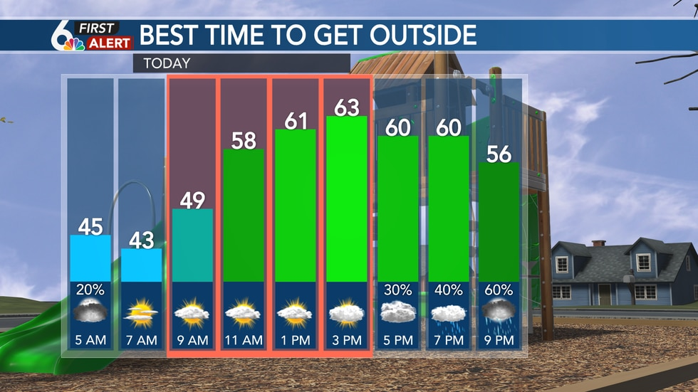 Get Outside Forecast
