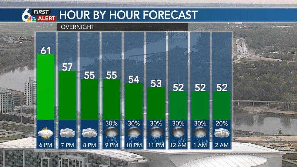 Emily's Thursday evening forecast