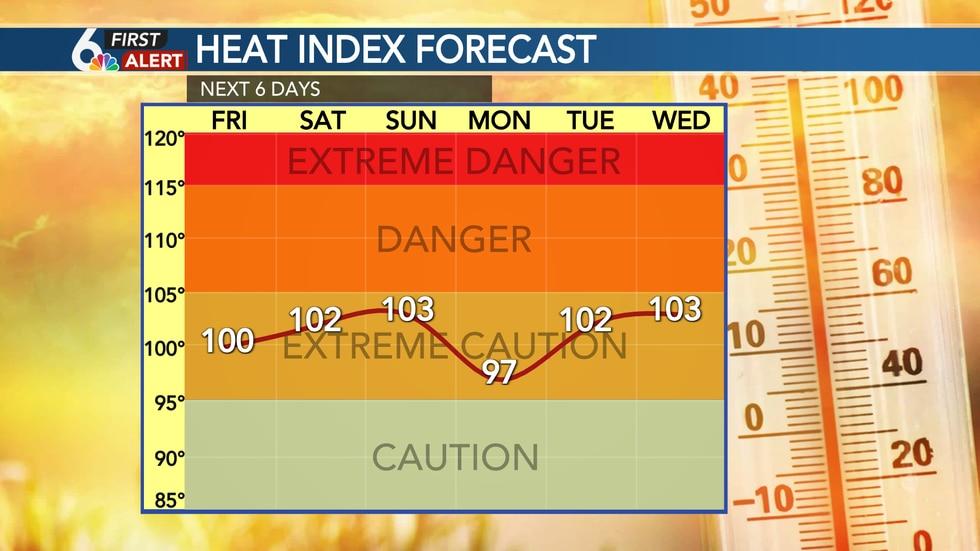 Thursday Evening Heat Index Forecast