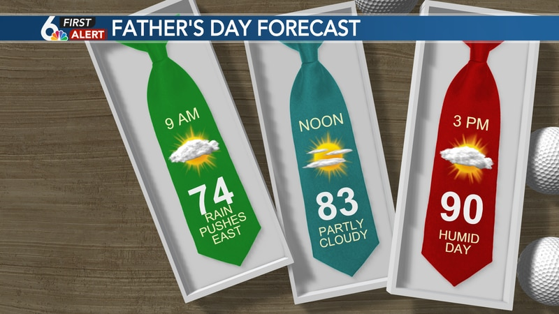 Partly cloudy and humid Sunday