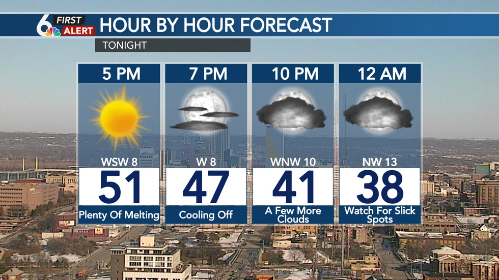 Tonight's hour-by-hour forecast