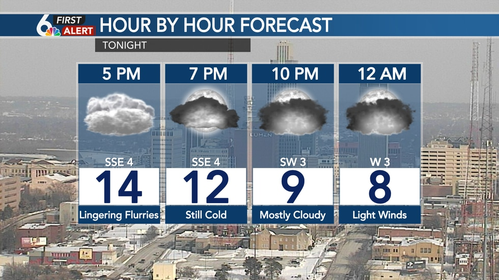 Hour by hour forecast Wednesday