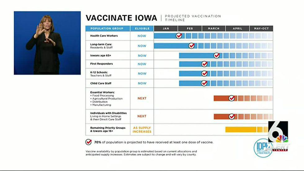 At her news conference Thursday morning, Feb. 25, 2021, Iowa Gov. Kim Reynolds showed a visual...