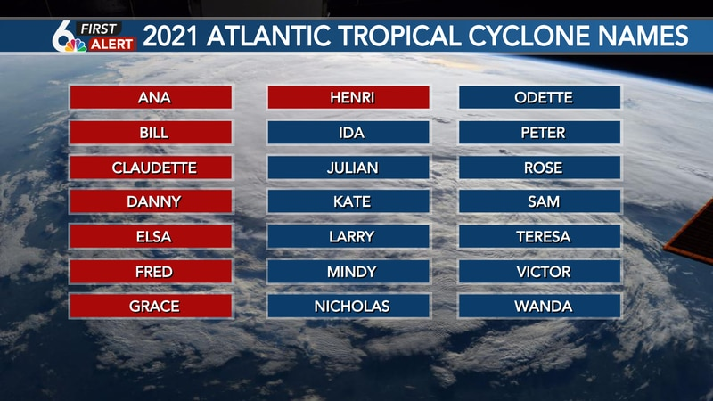 2021 Atlantic Tropical Cyclone Names