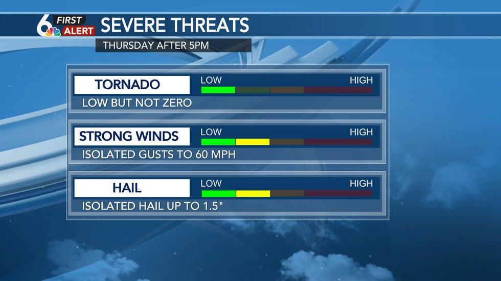 Severe Impacts Thursday